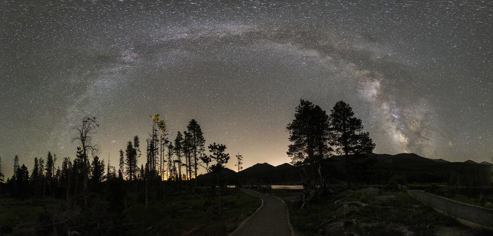 Rocky Mountain National Park - Stargazing & Milky Way